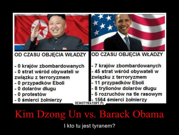 Kim Dzong Un vs. Barack Obama – I kto tu jest tyranem?
