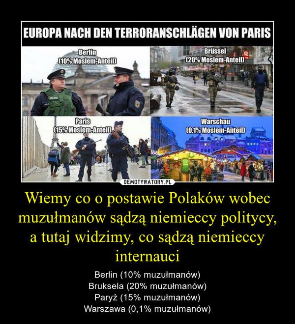 Wiemy co o postawie Polaków wobec muzułmanów sądzą niemieccy politycy, a tutaj widzimy, co sądzą niemieccy internauci – Berlin (10% muzułmanów) Bruksela (20% muzułmanów) Paryż (15% muzułmanów) Warszawa (0,1% muzułmanów)