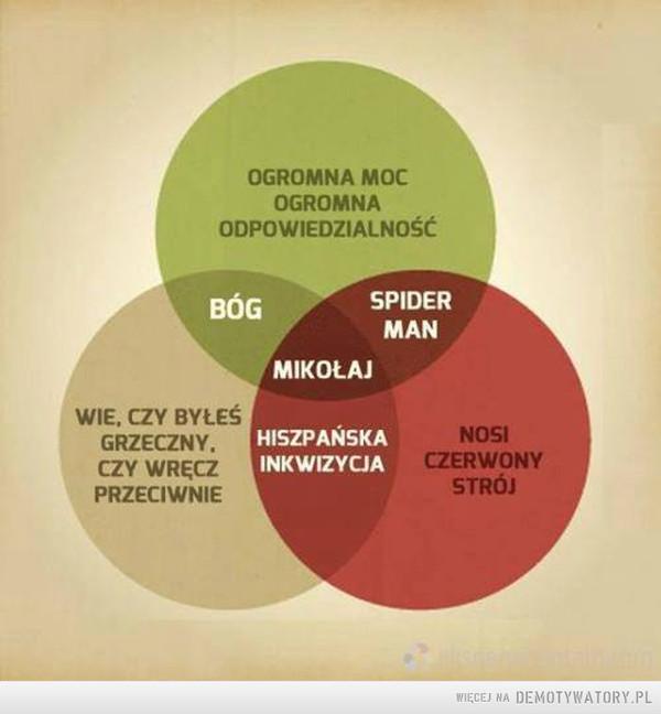 A tytuł superbohatera wszech czasów zdobywa... –