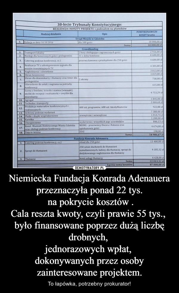 Niemiecka Fundacja Konrada Adenauera przeznaczyła ponad 22 tys. na pokrycie kosztów .Cala reszta kwoty, czyli prawie 55 tys., było finansowane poprzez dużą liczbę drobnych, jednorazowych wpłat, dokonywanych przez osoby zainteresowane projektem. – To łapówka, potrzebny prokurator!