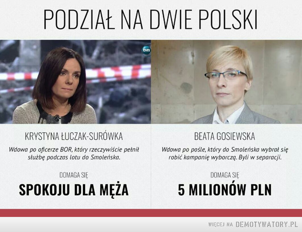 Podział na dwie polski –  KRYSTYNA ŁUCZAK-SURÓWKAWdowa po oficerze BOR. który rzeczywiście pełniłsłużbę podczas lotu do Smoleńska.DOMAGA SIĘ SPOKOJU DLA MĘŻABEATA GOSIEWSKAWdowa po pośle, który do Smoleńska wybrał sięrobić kompanię wyborczą. Byli w separacji.DOMAGA SIĘ 5 MILIONÓW PLN
