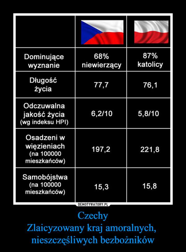 CzechyZlaicyzowany kraj amoralnych, nieszczęśliwych bezbożników –