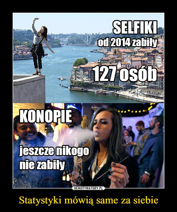 Statystyki mówią same za siebie –  Selfiki zabiły 127 osób od 2014Konopie jeszcze nikogo nie zabiły