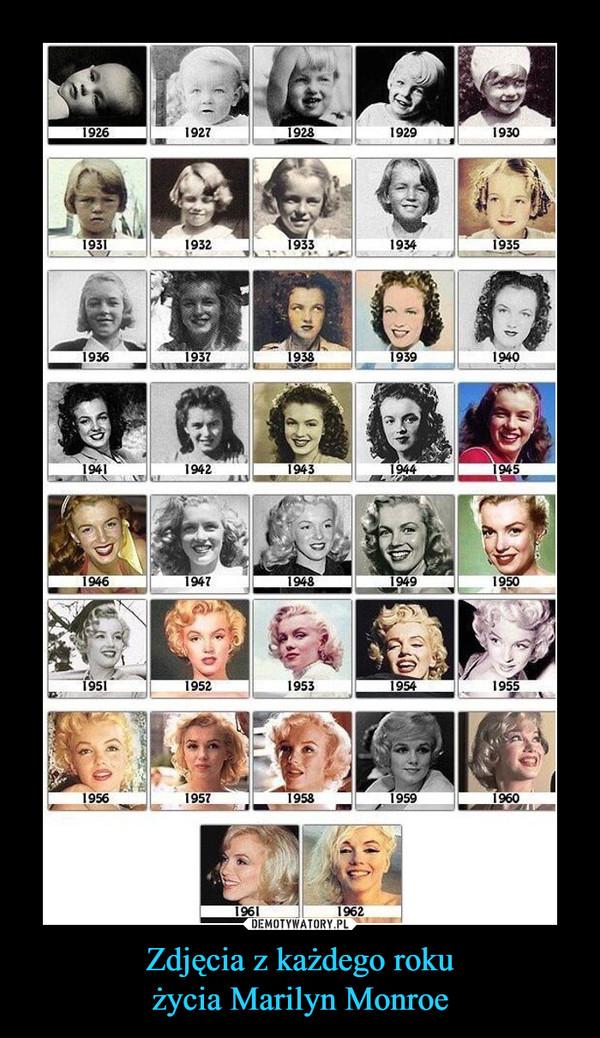 Zdjęcia z każdego rokużycia Marilyn Monroe –
