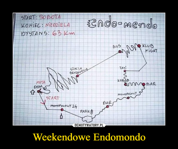 Weekendowe Endomondo –  START: SOBOTAKONIEC: NIEDZIELADYSTANS: 63 KMENDO-MENDO