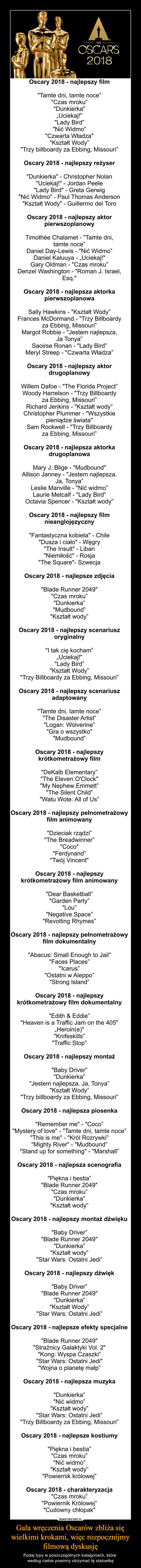 Gala wręczenia Oscarów zbliża się wielkimi krokami, więc rozpocznijmy filmową dyskusję