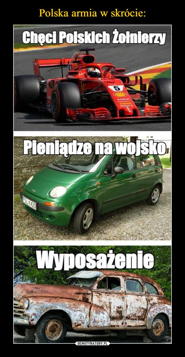 –  Chęci Polskich ŻołnierzyPieniądze na wojskoWyposażenie