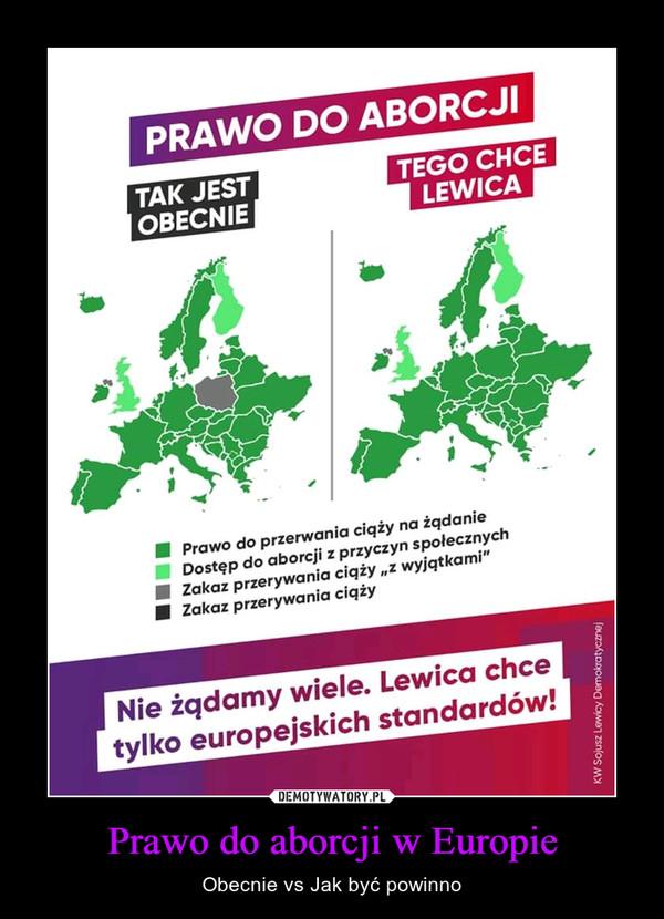 Prawo do aborcji w Europie – Obecnie vs Jak być powinno