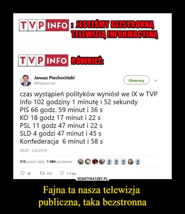 Fajna ta nasza telewizja publiczna, taka bezstronna –  czas wystąpień polityków wyniósł we IX w TVP Info 102 godziny 1 minutę i 52 sekundy PIS 66 godz. 59 minut i 36 s KO 18 godz 17 minut i 22 s PSL 11 godz 47 minut i 22 s SLD 4 godzi 47 minut i 45 s Konfederacja 6 minut i 58 s