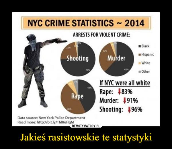 Jakieś rasistowskie te statystyki –