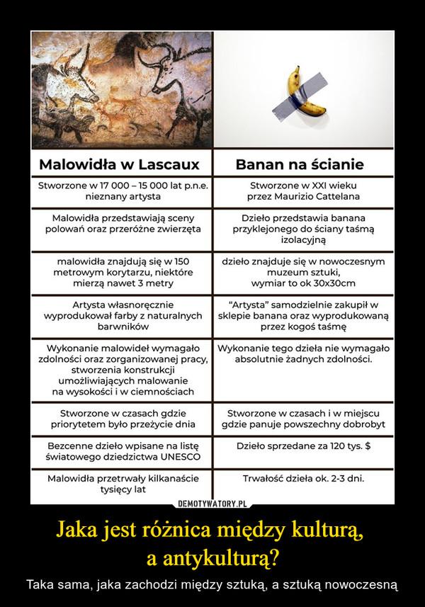 """Jaka jest różnica między kulturą, a antykulturą? – Taka sama, jaka zachodzi między sztuką, a sztuką nowoczesną Malowidła w Lascaux .,,, Banan na ścianie Stworzone w 17 000 -15 000 lat p.n.e. nieznany artysta Stworzone w XXI wieku przez Maurizio Cattelana p i ą izolacyjną malowidła znajdują się w 150 dzieło znajduje się w nowoczesnym metrowym korytarzu, niektóre mierzą nawet 3 metry muzeum sztuki, vryrniar to ol< 30x30cm Artysta własnoręcznie ,rtysta"""" samodzielnie zakupił w vryprodukował farby z naturalnych barwników sklepie banana oraz wyprodukowaną przez kogoś taśmę zcli:Inkocr:ol 'r: zniz O Ir7aindi zeło=pa'c y, stworzenia konstrukcji umożliwiających malowanie na wysokości i w ciemnościach WY kabnsaolet Ze% cd' nyełc=o7o72 a ' p r:rwy=rnebwylOzpa=de C17, i a g Sdtz7e°przannulewpcoz,::::chhi""""wy rd'OleDirsocbuyt ZzacteoWneegoddezi:dwz=naellZE= 'lei° sPrzeda""""e za 1"""" tYs. S Malowidła przetrwały kilkanaście tysięcy lat Trwałoś, dzieła ok. 2-3 dni."""