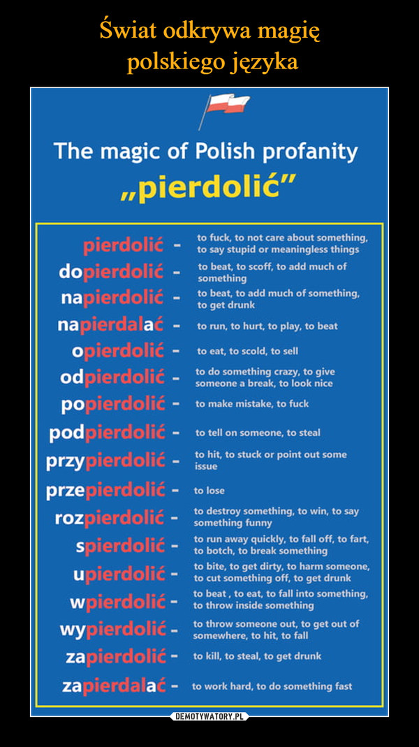 "–  The magic of Polish profanity""pierdolić""to fuck, to not care about something,to say stupid or meaningless thingspierdolićdopierdolić -napierdolić - to beat, to add much of something,napierdalać - to run, to hurt, to play, to beatopierdolić - to eat, to scold, to sellodpierdolić - to do something crazy, to givepopierdolić - to make mistake, to fuckpodpierdolić - to tell on someone, to stealprzypierdolić - to hit, to stuck or point out someprzepierdolić -rozpierdolić - to destroy something, to win, to sayspierdolić -upierdolićwpierdolić -wypierdolić -zapierdolić - to kill, to steal, to get drunkzapierdalać -to beat, to scoff, to add much ofsomethingget drunksomeone a break, to look niceissueto losesomething funnyto run away quickly, to fall off, to fart,to botch, to break somethingto bite, to get dirty, to harm someone,to cut something off, to get drunkto beat, to eat, to fall into something,to throw inside somethingto throw someone out, to get out ofsomewhere, to hit, to fallto work hard, to do something fast"