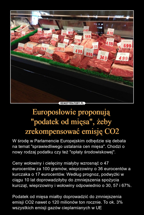 """Europosłowie proponują  """"podatek od mięsa"""", żeby  zrekompensować emisję CO2"""