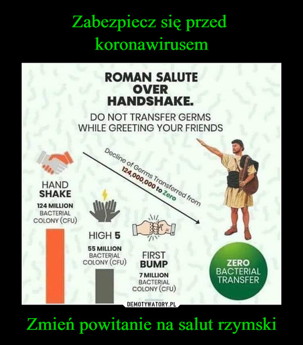 Zmień powitanie na salut rzymski –  Roman salut over handshake Do not transfer germs while greeting your friends Zero bacterial transfer