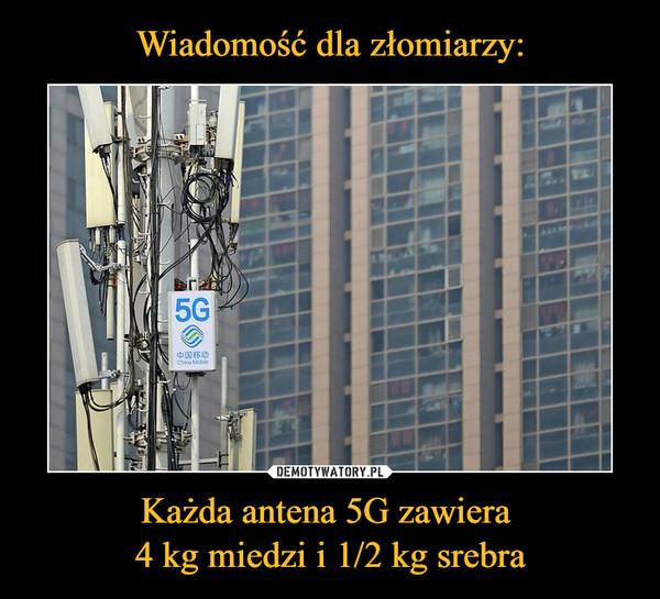 Każda antena 5G zawiera 4 kg miedzi i 1/2 kg srebra –
