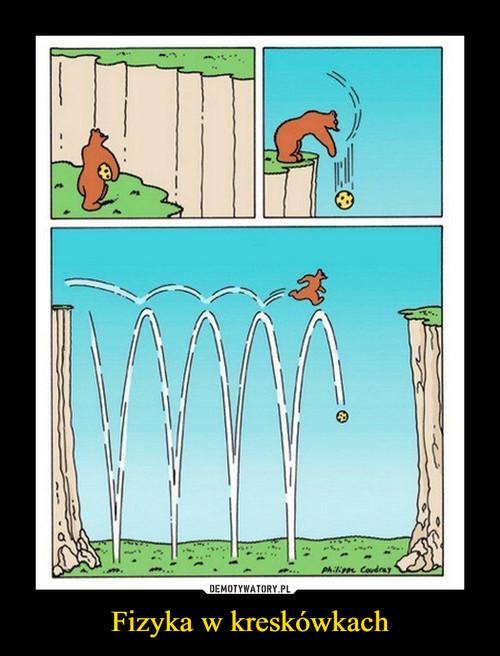 Fizyka w kreskówkach