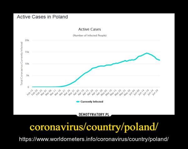 coronavirus/country/poland/ – https://www.worldometers.info/coronavirus/country/poland/