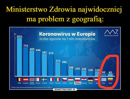 Ministerstwo Zdrowia najwidoczniej  ma problem z geografią: