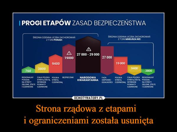 Strona rządowa z etapami  i ograniczeniami została usunięta –