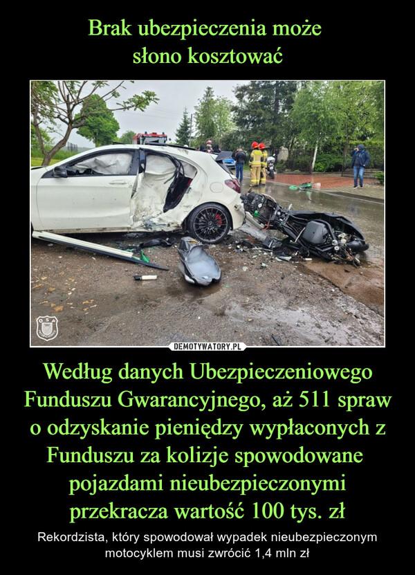 Według danych Ubezpieczeniowego Funduszu Gwarancyjnego, aż 511 spraw o odzyskanie pieniędzy wypłaconych z Funduszu za kolizje spowodowane pojazdami nieubezpieczonymi przekracza wartość 100 tys. zł – Rekordzista, który spowodował wypadek nieubezpieczonym motocyklem musi zwrócić 1,4 mln zł